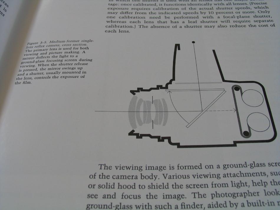 Ansel Adams - The Camera (Page 25)